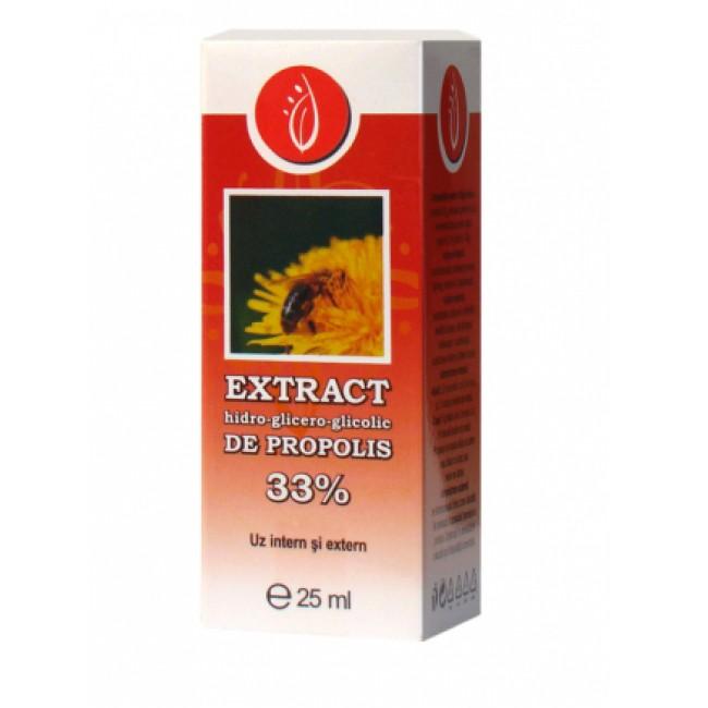 Extract hidro-glicero-glicolic de propolis 33%